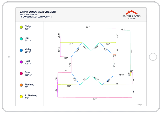 Satellite Roof Measurements