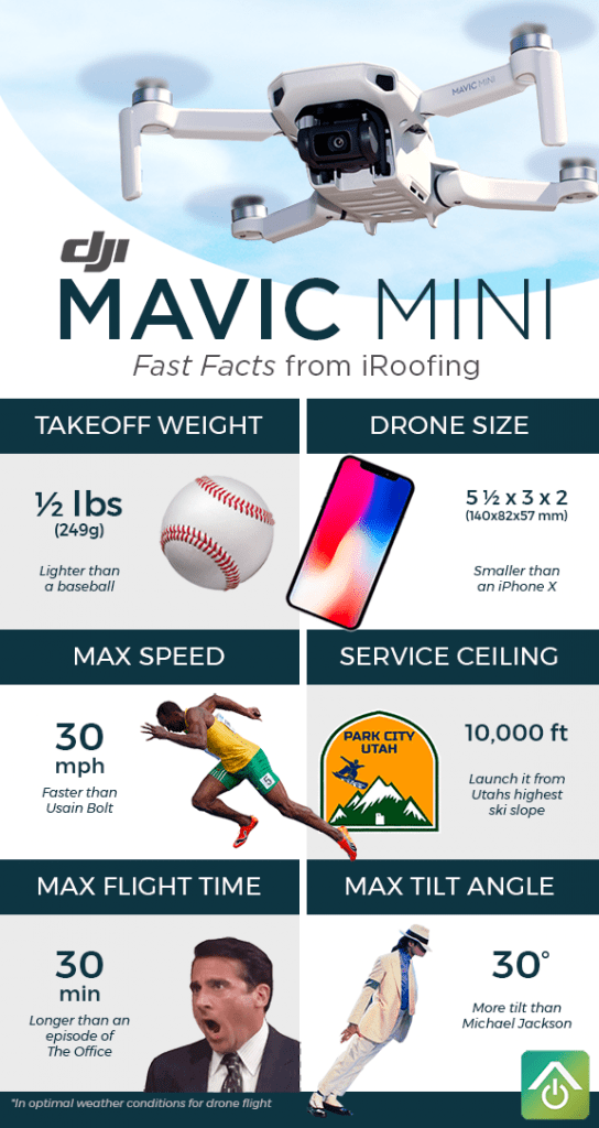 mavic mini infographic