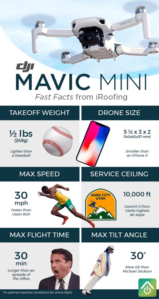 mavic mini infographic
