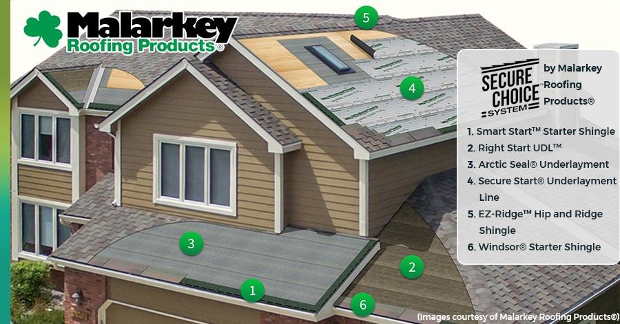 Malarkey Roof Warranty